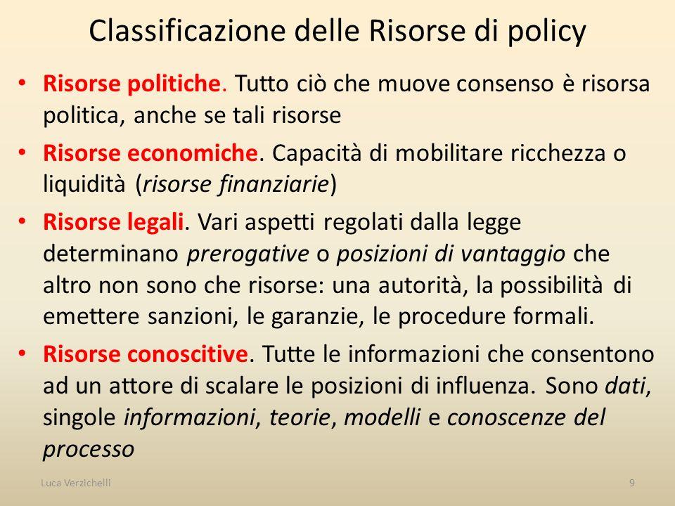 Classificazione delle Risorse di policy