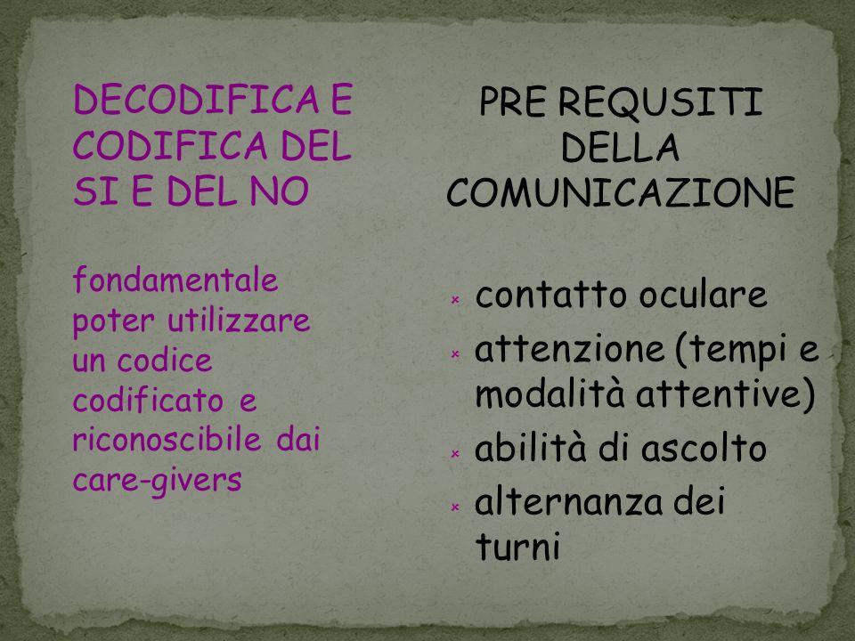 PRE REQUSITI DELLA COMUNICAZIONE