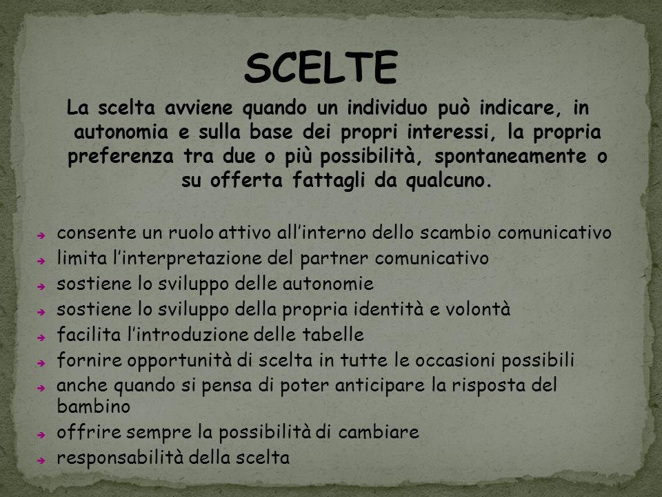 SCELTE