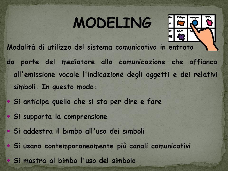 MODELING Modalità di utilizzo del sistema comunicativo in entrata