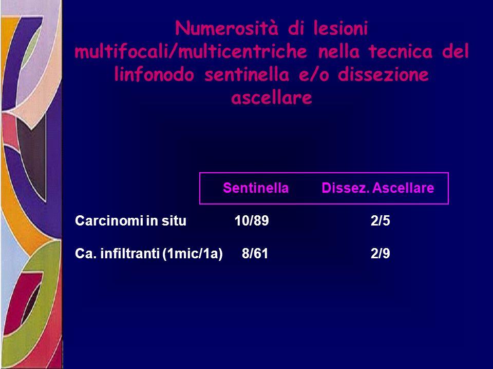 Numerosità di lesioni multifocali/multicentriche nella tecnica del linfonodo sentinella e/o dissezione ascellare