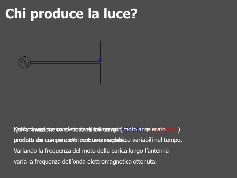 prova Chi produce la luce Quando una carica elettrica si muove con moto accelerato.