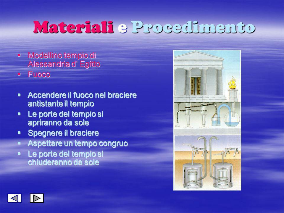Materiali e Procedimento