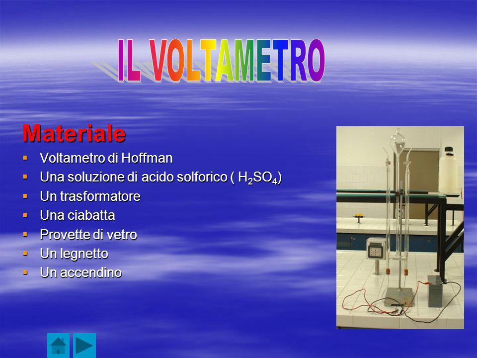 IL VOLTAMETRO Materiale Voltametro di Hoffman