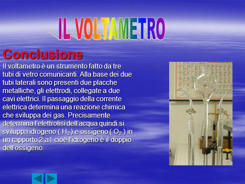 Conclusione IL VOLTAMETRO Il voltametro è un strumento fatto da tre