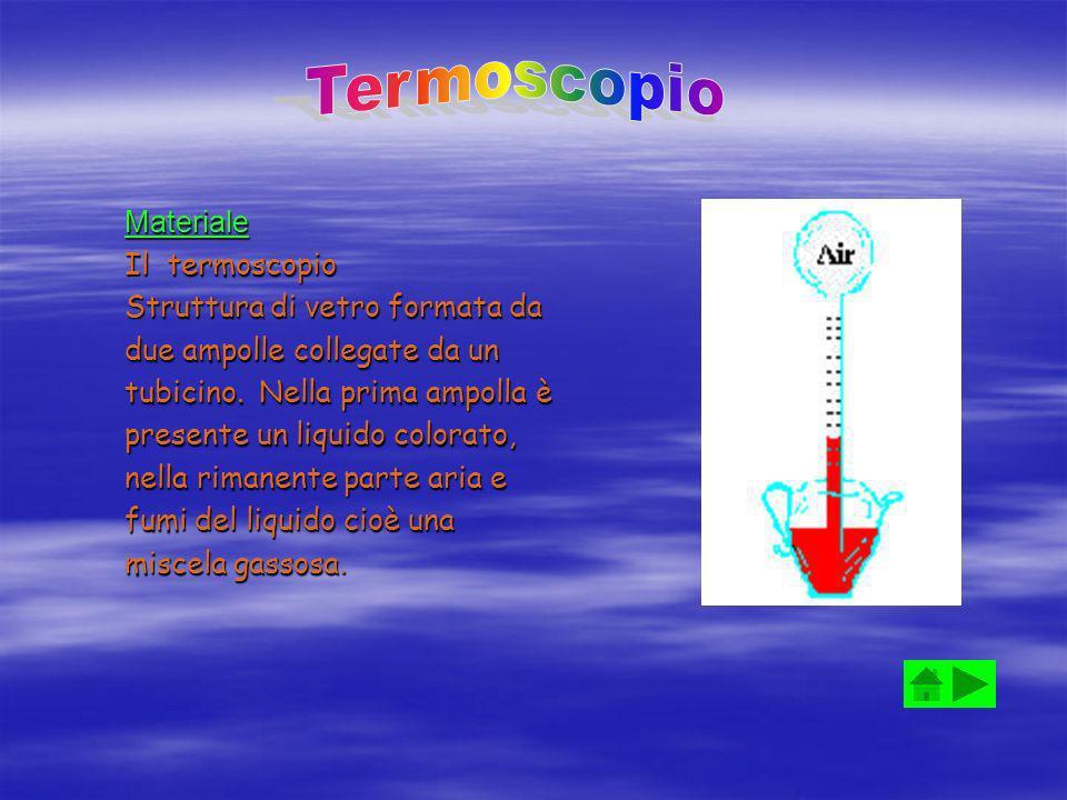 Termoscopio Materiale Il termoscopio Struttura di vetro formata da