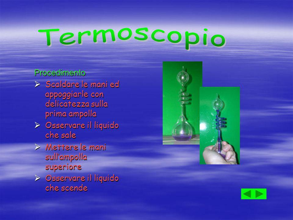 Termoscopio Procedimento