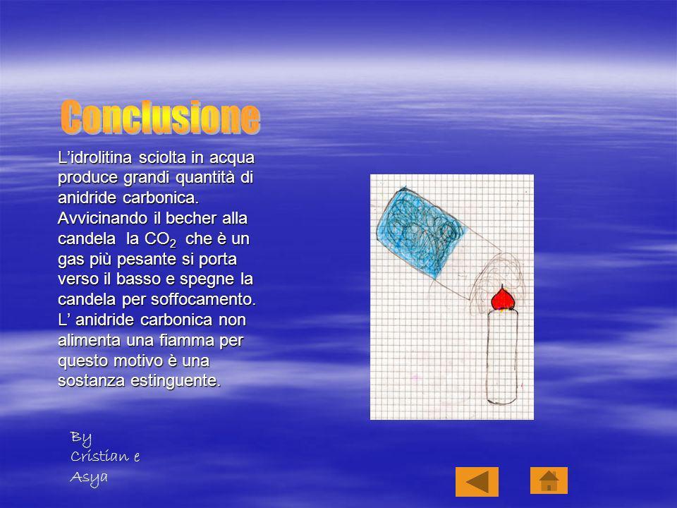 Conclusione L'idrolitina sciolta in acqua produce grandi quantità di