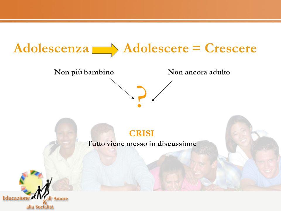 Adolescenza Adolescere = Crescere