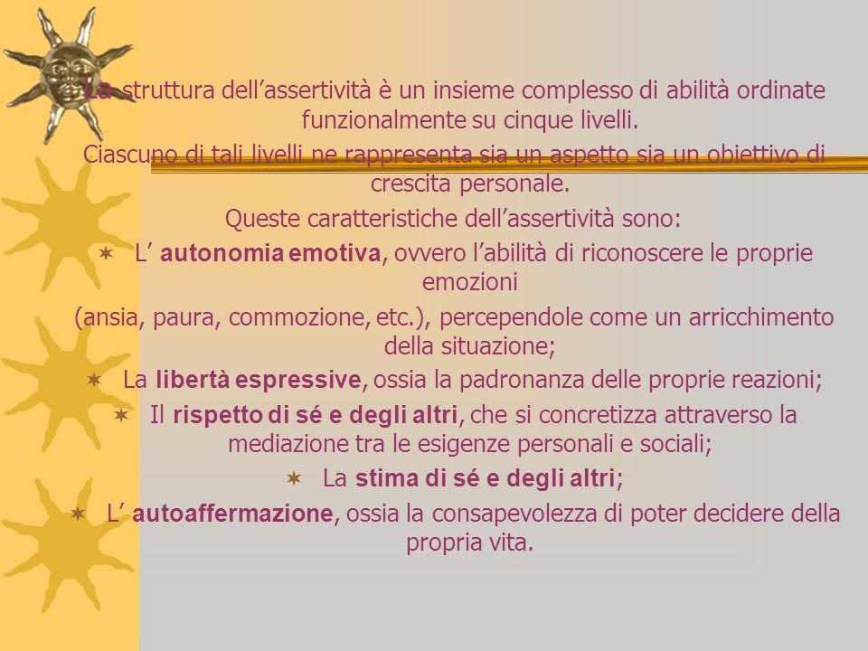 La struttura dell'assertività è un insieme complesso di abilità ordinate funzionalmente su cinque livelli.