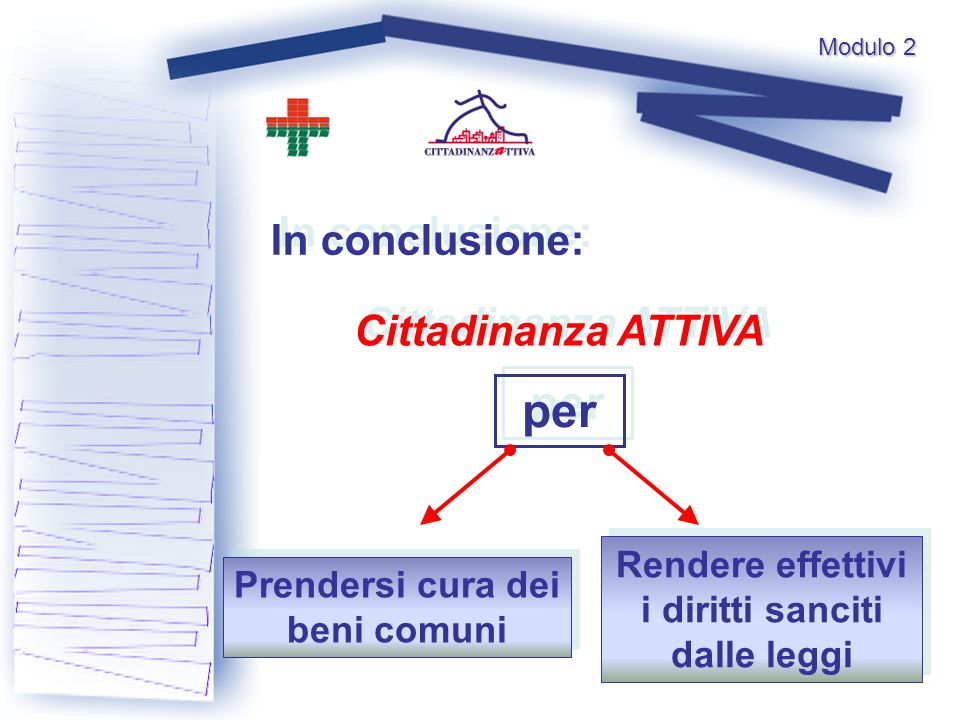 per In conclusione: Cittadinanza ATTIVA