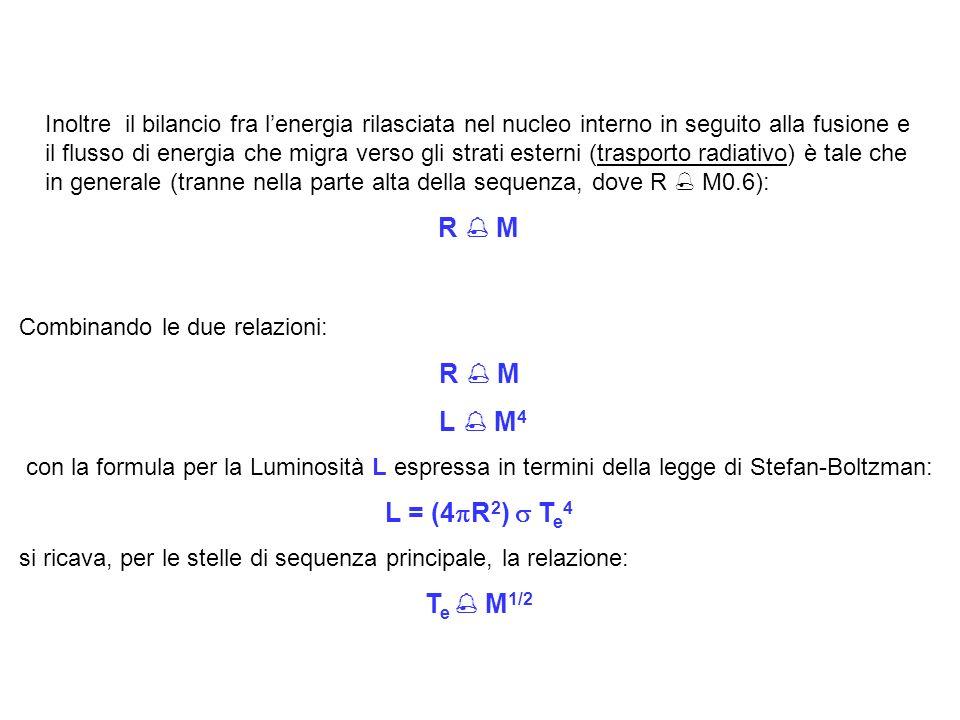 R  M R  M L  M4 L = (4R2)  Te4 Te  M1/2
