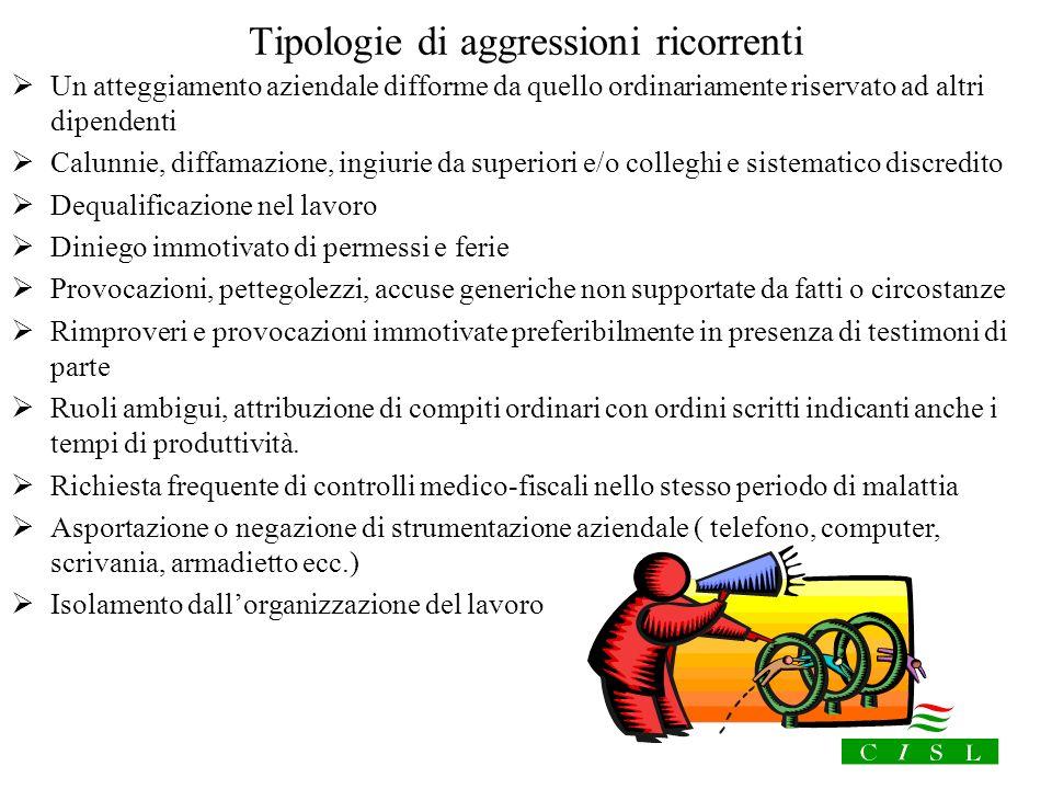 Tipologie di aggressioni ricorrenti