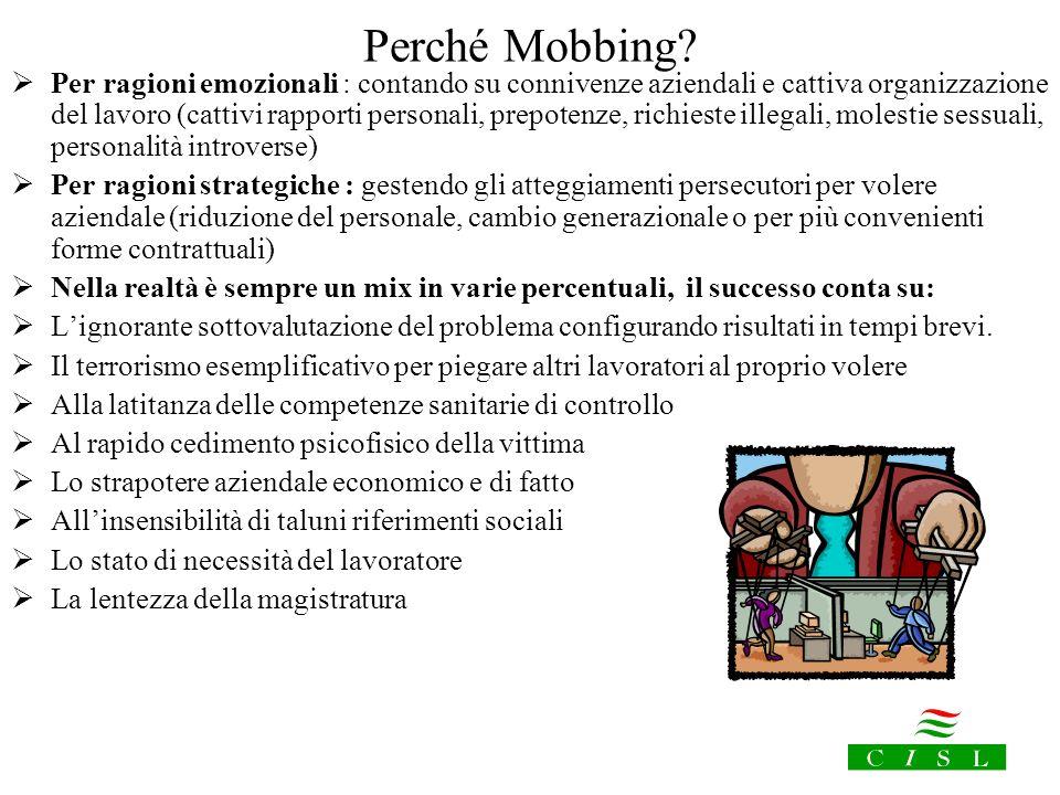 Perché Mobbing