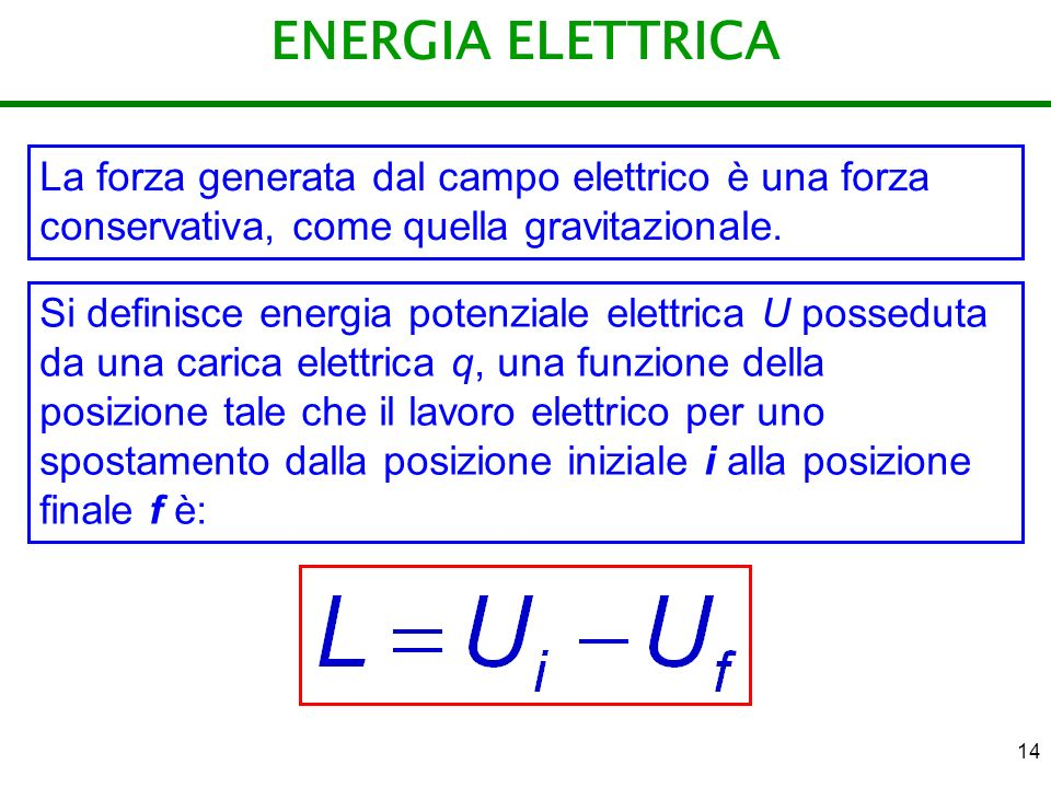 ENERGIA ELETTRICA La forza generata dal campo elettrico è una forza conservativa, come quella gravitazionale.