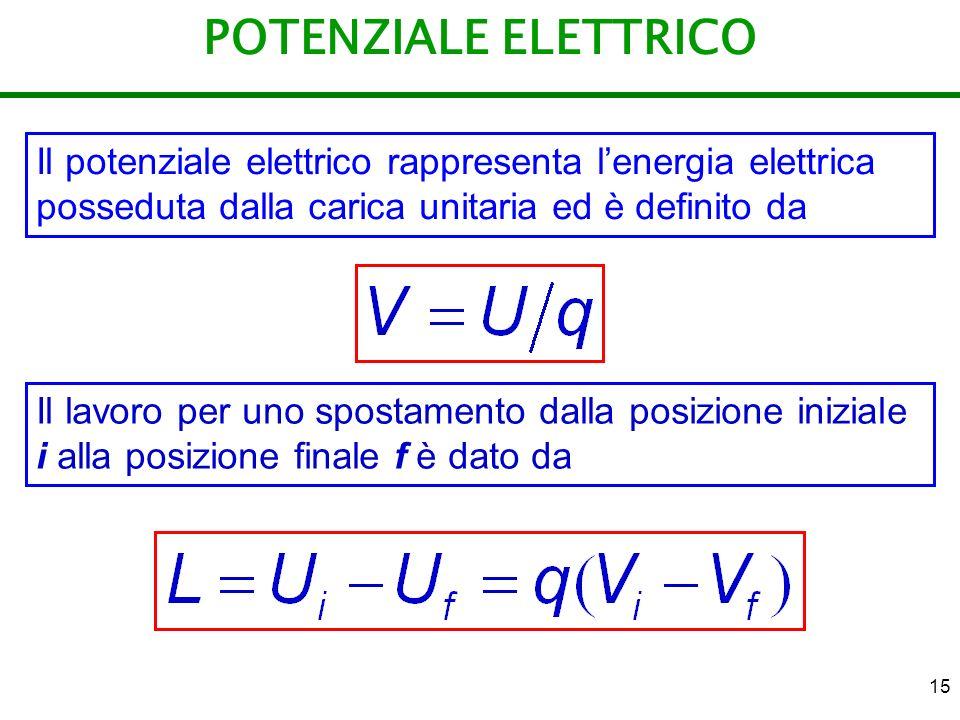 POTENZIALE ELETTRICO Il potenziale elettrico rappresenta l'energia elettrica posseduta dalla carica unitaria ed è definito da.