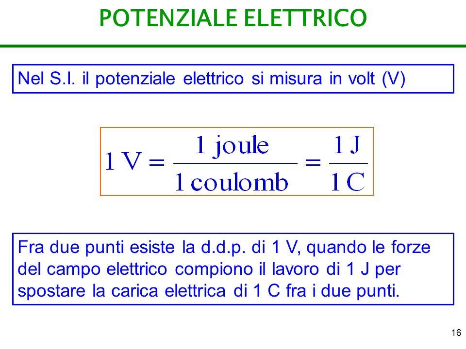 POTENZIALE ELETTRICO Nel S.I. il potenziale elettrico si misura in volt (V)