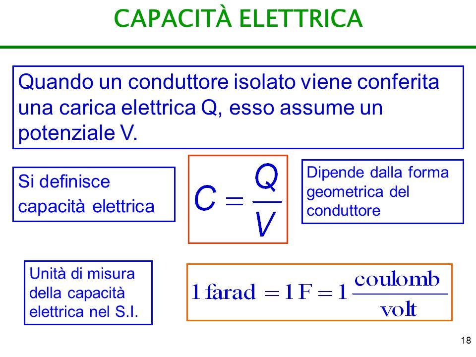 CAPACITÀ ELETTRICA Quando un conduttore isolato viene conferita una carica elettrica Q, esso assume un potenziale V.