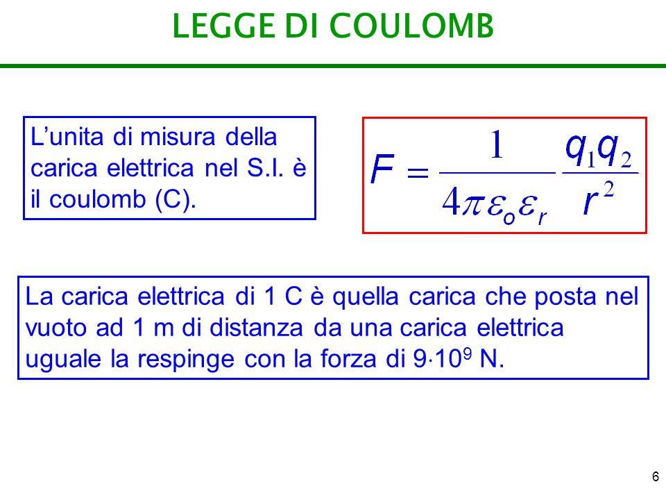 LEGGE DI COULOMB L'unita di misura della carica elettrica nel S.I. è il coulomb (C).