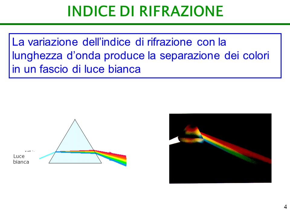 INDICE DI RIFRAZIONE La variazione dell'indice di rifrazione con la lunghezza d'onda produce la separazione dei colori in un fascio di luce bianca.