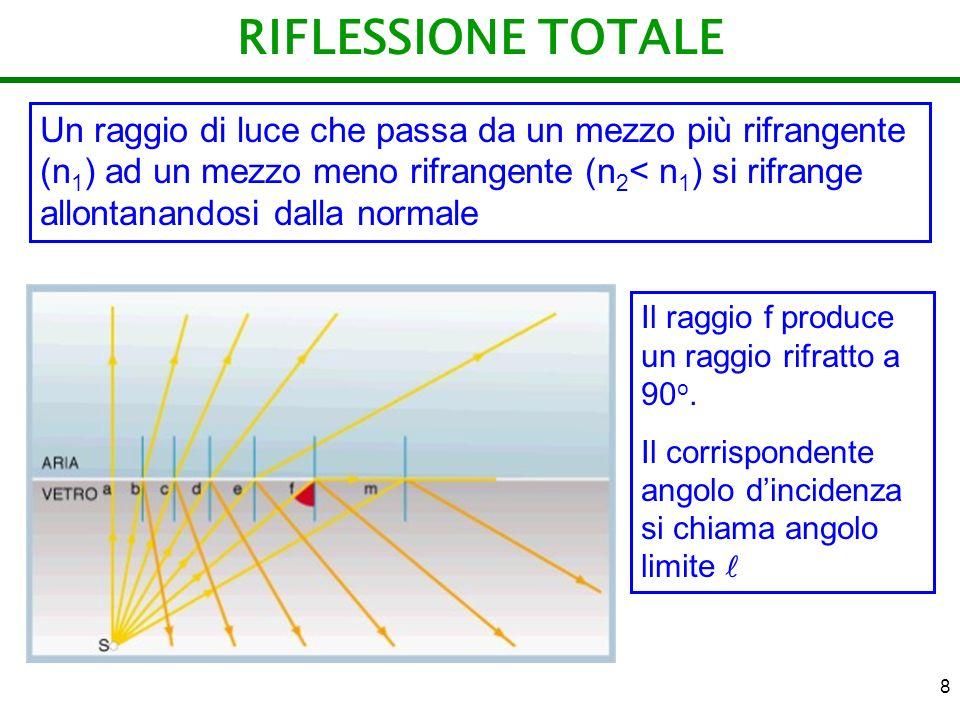 RIFLESSIONE TOTALE