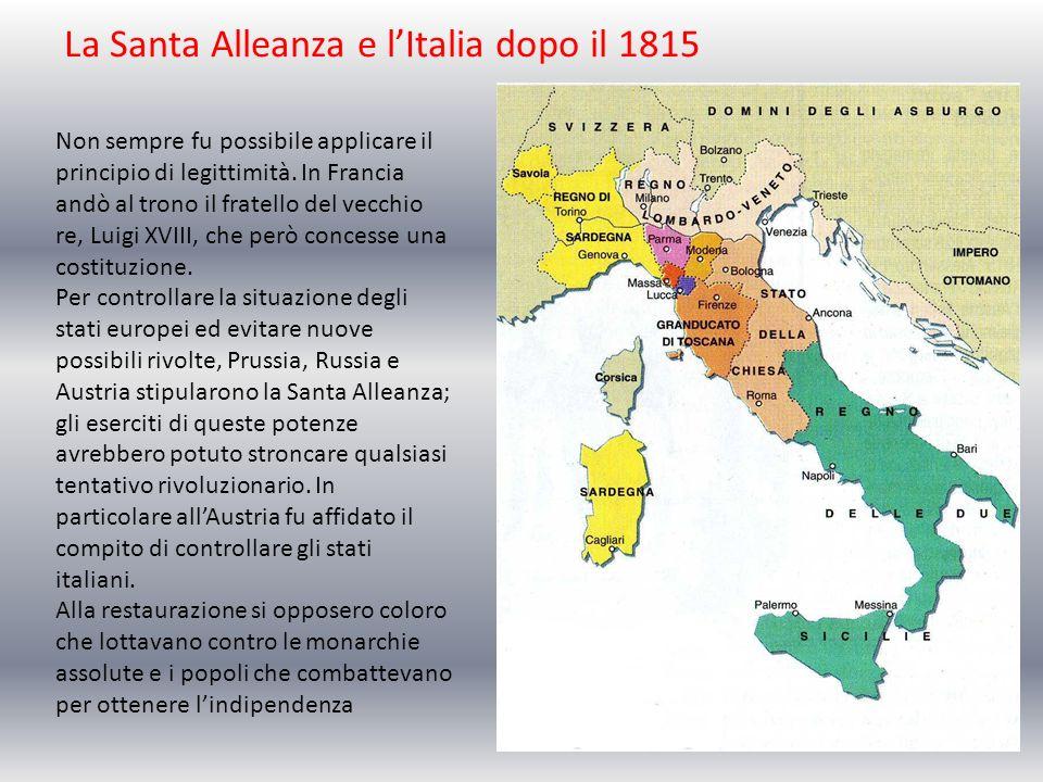 La Santa Alleanza e l'Italia dopo il 1815