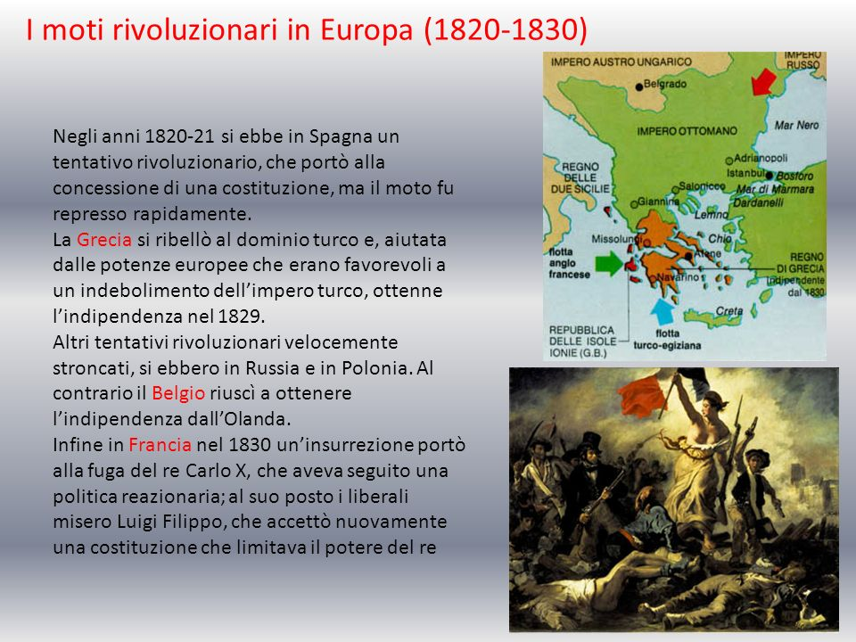 I moti rivoluzionari in Europa (1820-1830)