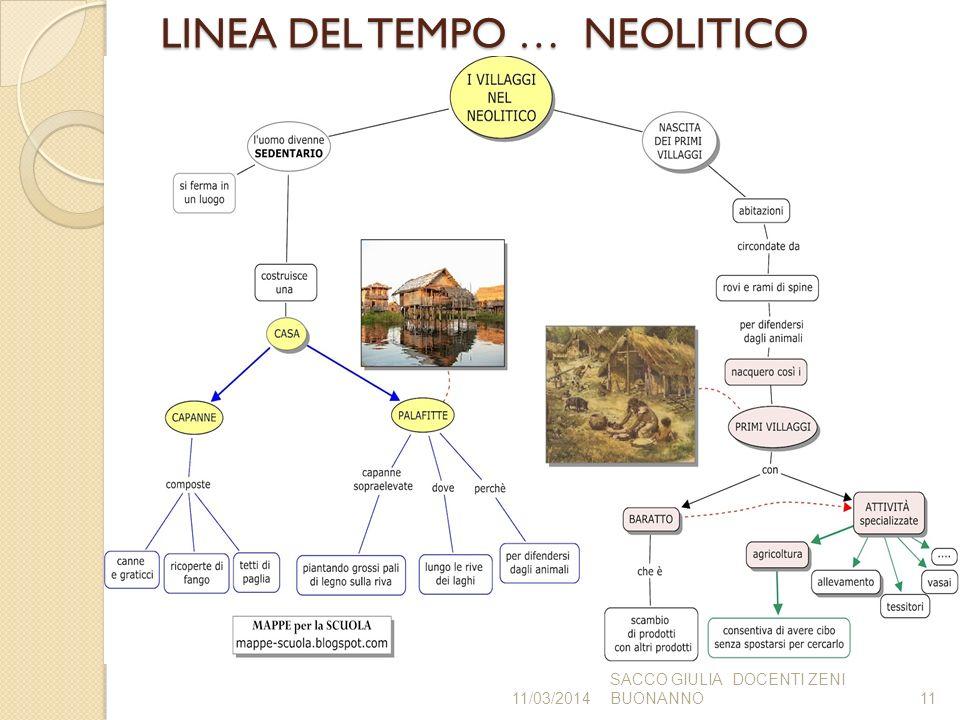 LINEA DEL TEMPO … NEOLITICO