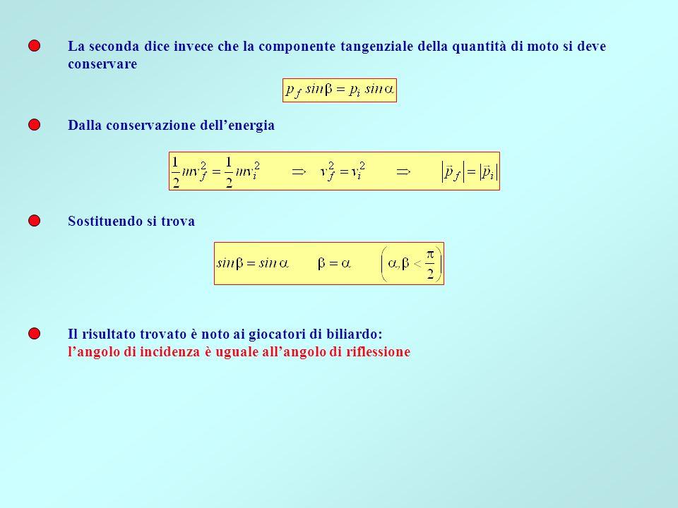 La seconda dice invece che la componente tangenziale della quantità di moto si deve