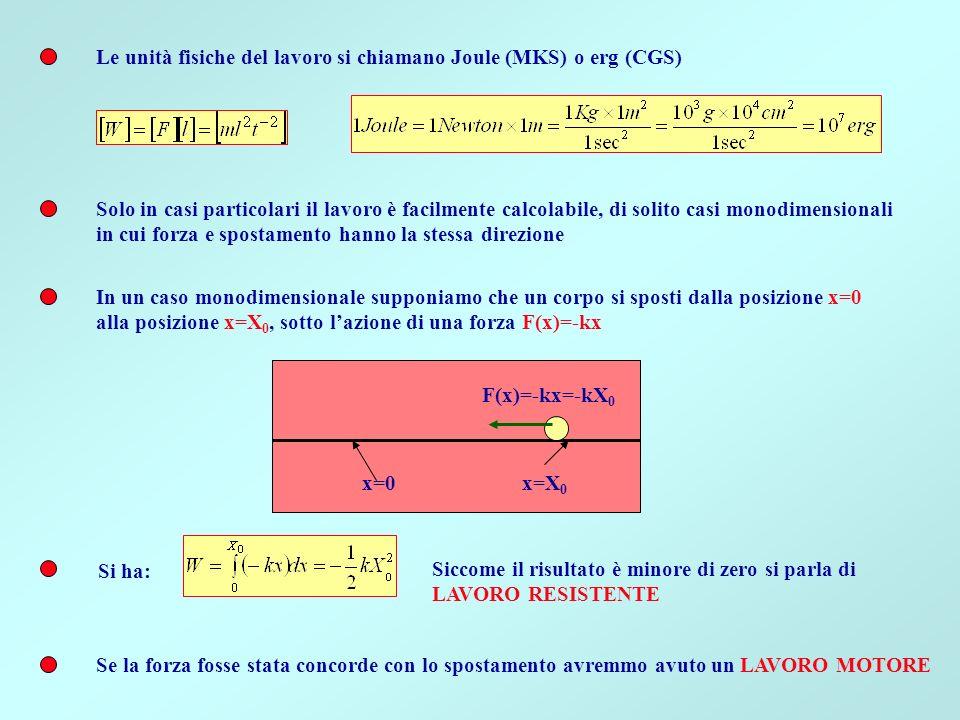 Le unità fisiche del lavoro si chiamano Joule (MKS) o erg (CGS)