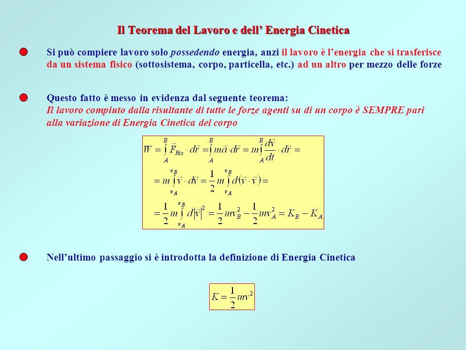 Il Teorema del Lavoro e dell' Energia Cinetica