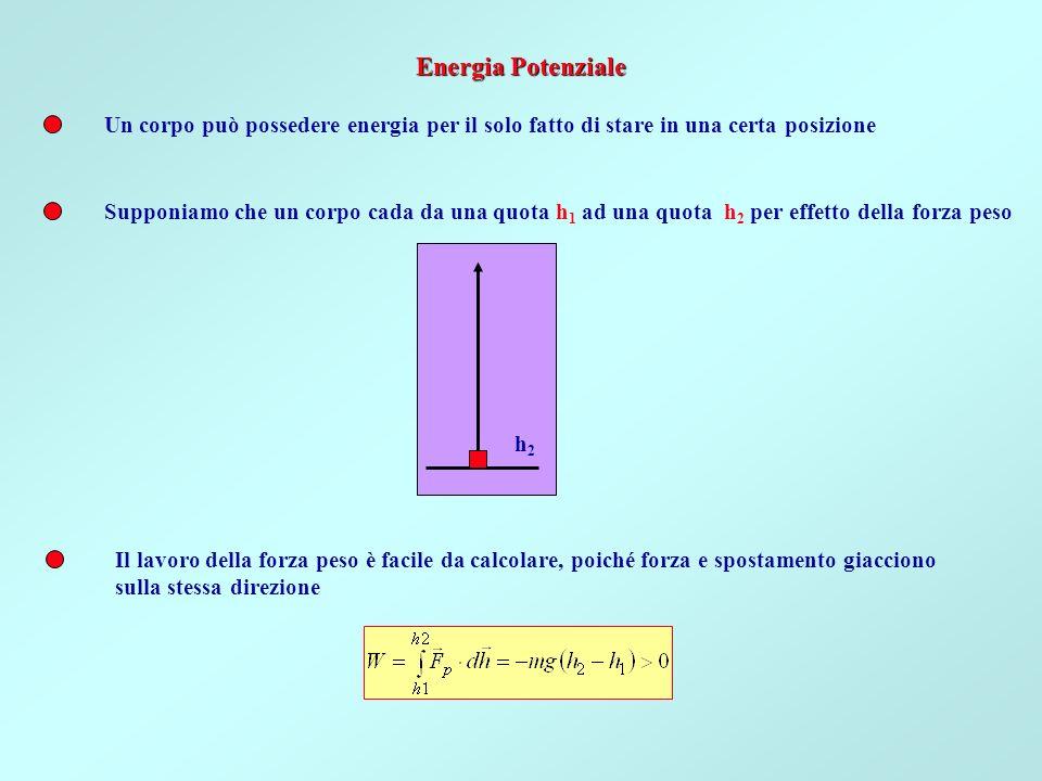 Energia Potenziale Un corpo può possedere energia per il solo fatto di stare in una certa posizione.