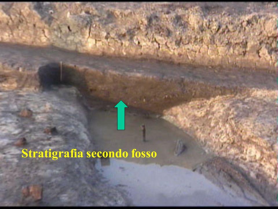 Stratigrafia secondo fosso