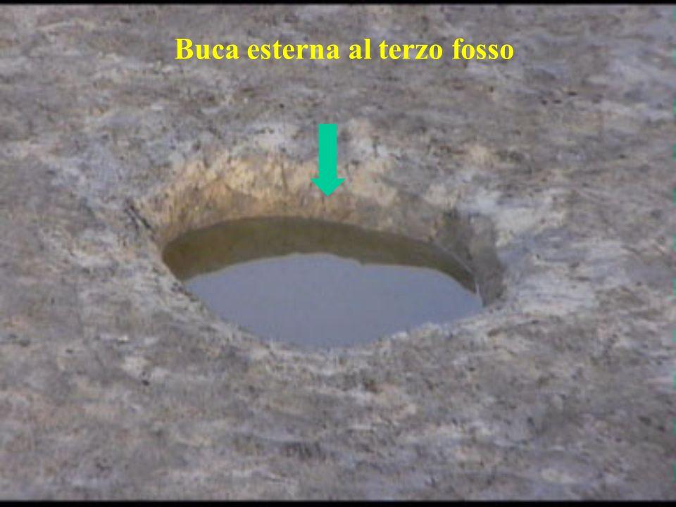 Buca esterna al terzo fosso