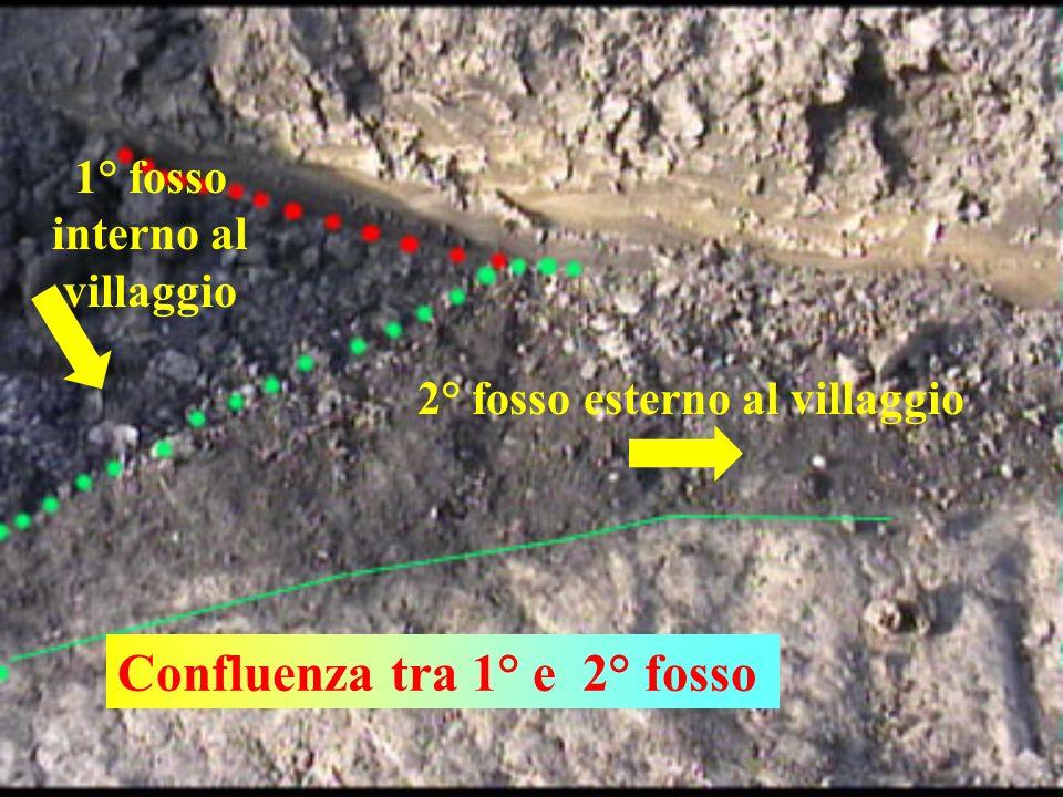 1° fosso interno al villaggio 2° fosso esterno al villaggio