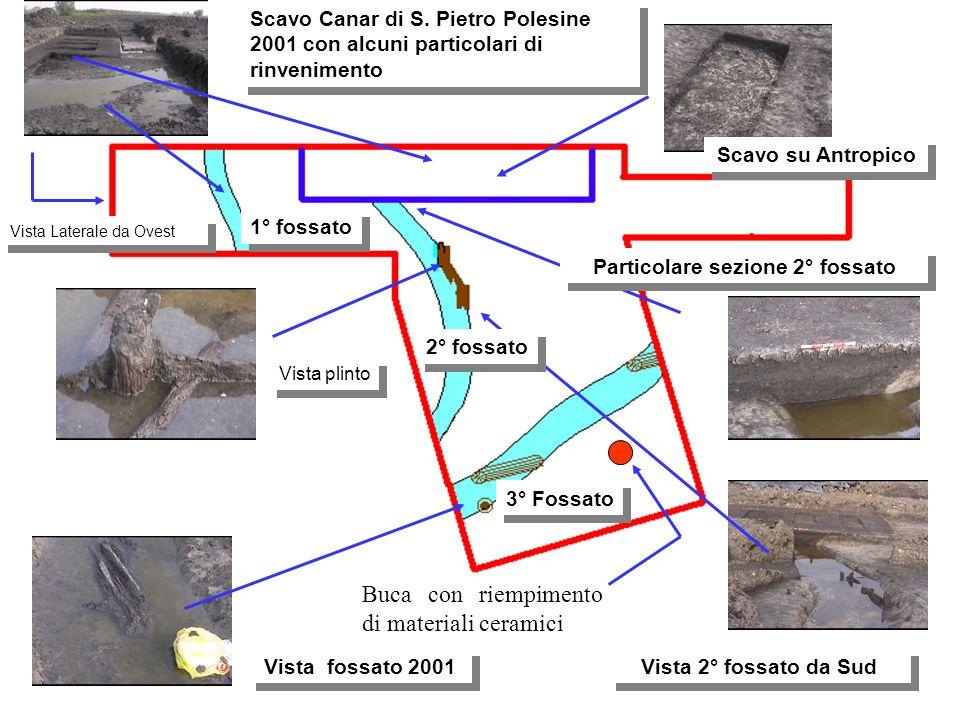 Particolare sezione 2° fossato