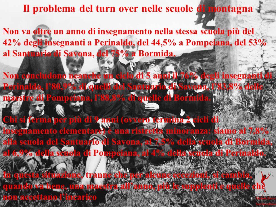 Il problema del turn over nelle scuole di montagna