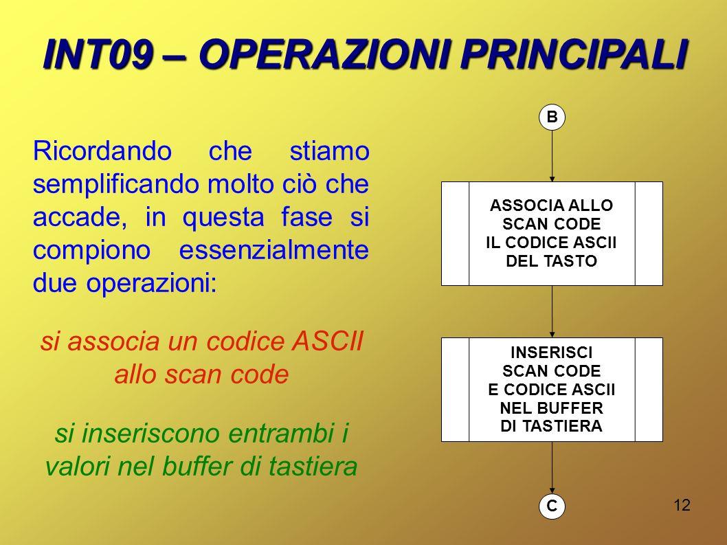 INT09 – OPERAZIONI PRINCIPALI