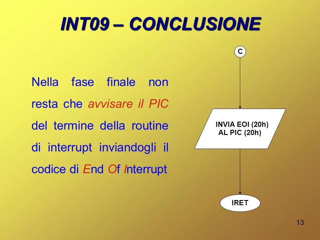 INT09 – CONCLUSIONE C.