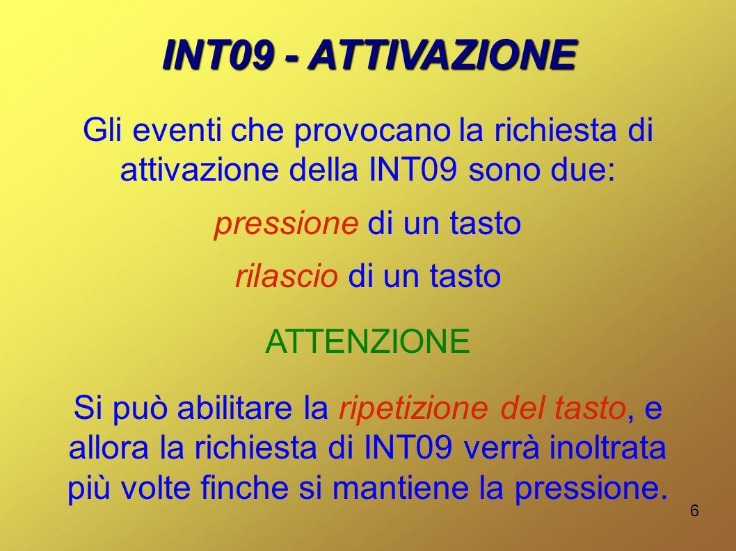 INT09 - ATTIVAZIONE Gli eventi che provocano la richiesta di attivazione della INT09 sono due: pressione di un tasto.