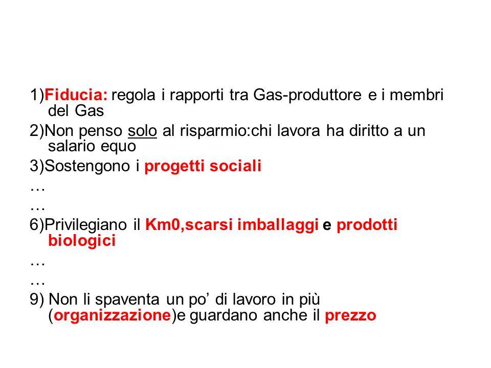 1)Fiducia: regola i rapporti tra Gas-produttore e i membri del Gas