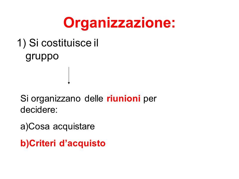 Organizzazione: 1) Si costituisce il gruppo