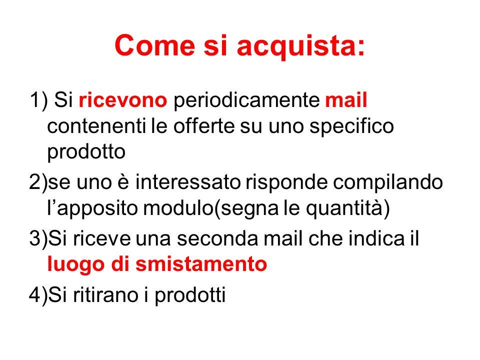 Come si acquista: 1) Si ricevono periodicamente mail contenenti le offerte su uno specifico prodotto.