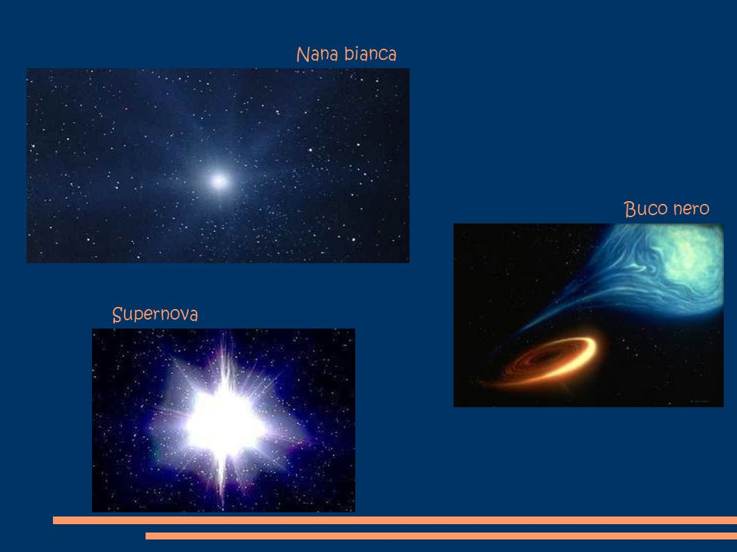 Nana bianca Buco nero Supernova