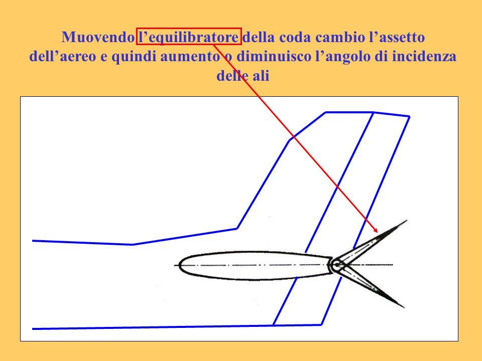 Muovendo l'equilibratore della coda cambio l'assetto dell'aereo e quindi aumento o diminuisco l'angolo di incidenza delle ali