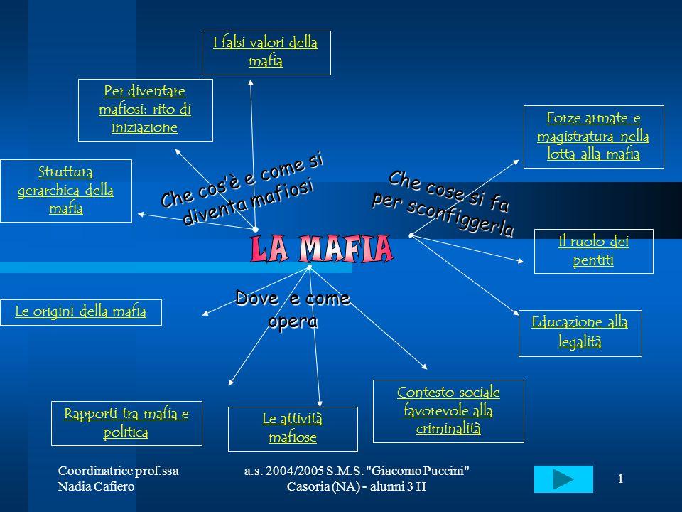 LA MAFIA Che cos'è e come si diventa mafiosi