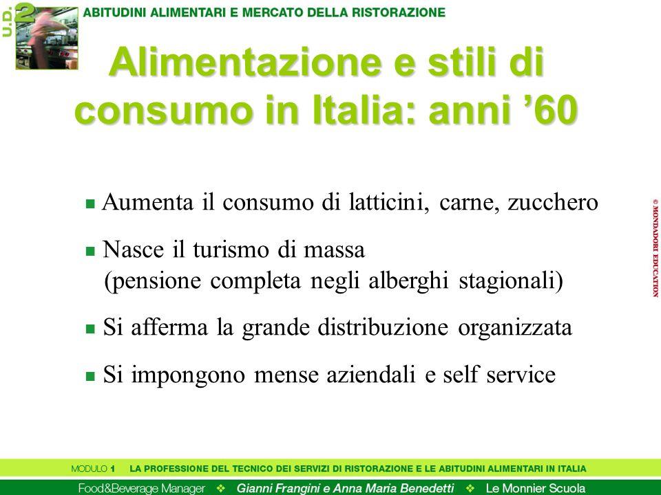 Alimentazione e stili di consumo in Italia: anni '60