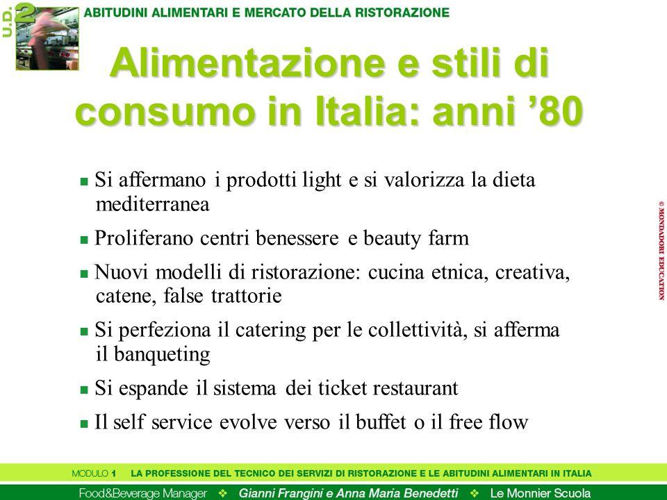 Alimentazione e stili di consumo in Italia: anni '80