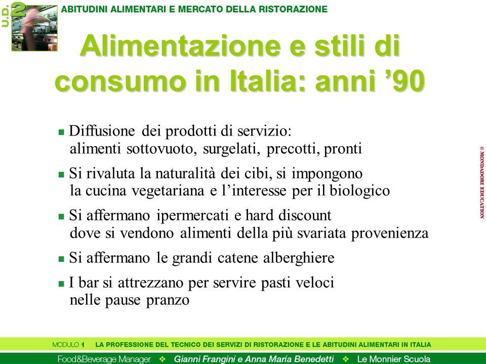 Alimentazione e stili di consumo in Italia: anni '90