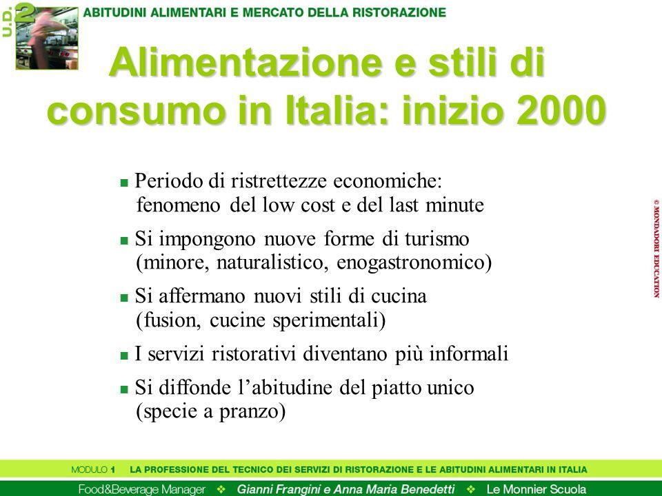 Alimentazione e stili di consumo in Italia: inizio 2000